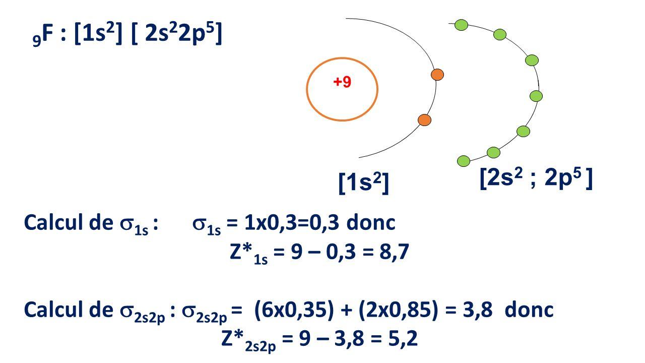 9F : [1s2] [ 2s22p5] +9. [1s2] [2s2 ; 2p5 ] Calcul de 1s : 1s = 1x0,3=0,3 donc. Z*1s = 9 – 0,3 = 8,7.